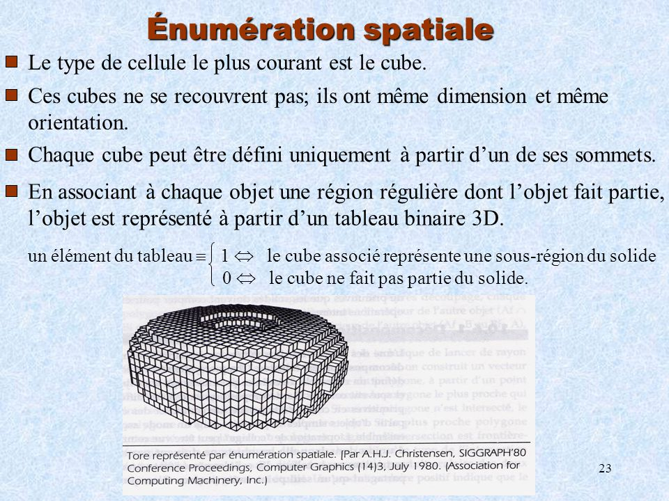 Énumération spatiale Le type de cellule le plus courant est le cube.
