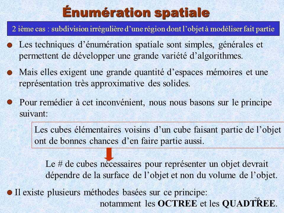 Énumération spatiale 2 ième cas : subdivision irrégulière d'une région dont l'objet à modéliser fait partie.
