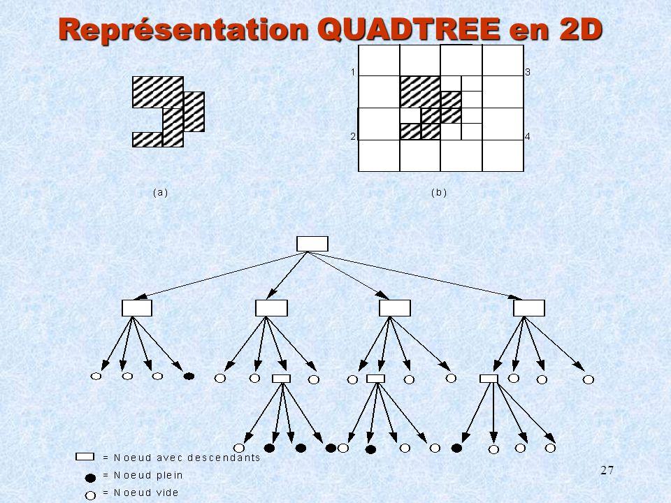 Représentation QUADTREE en 2D