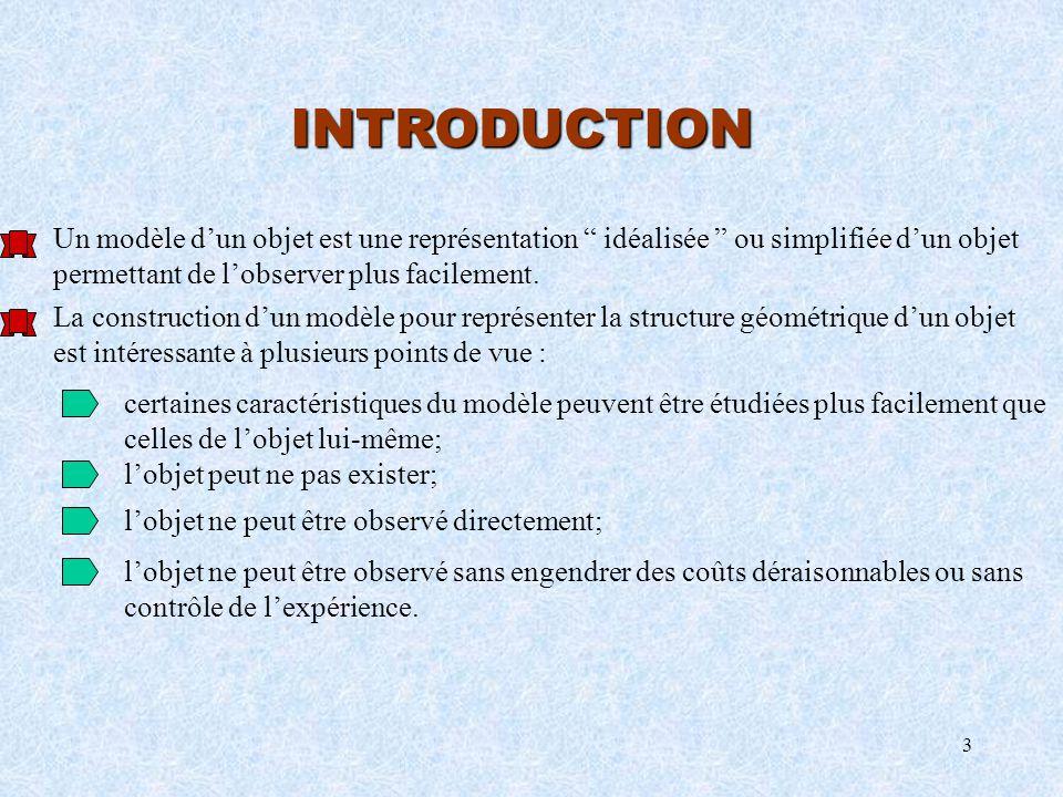 INTRODUCTION Un modèle d'un objet est une représentation idéalisée ou simplifiée d'un objet. permettant de l'observer plus facilement.