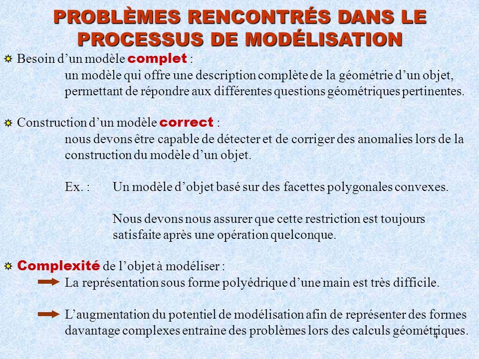 PROBLÈMES RENCONTRÉS DANS LE PROCESSUS DE MODÉLISATION