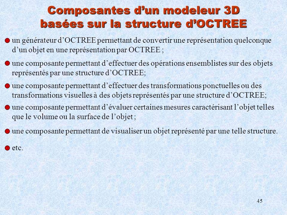 Composantes d'un modeleur 3D basées sur la structure d'OCTREE