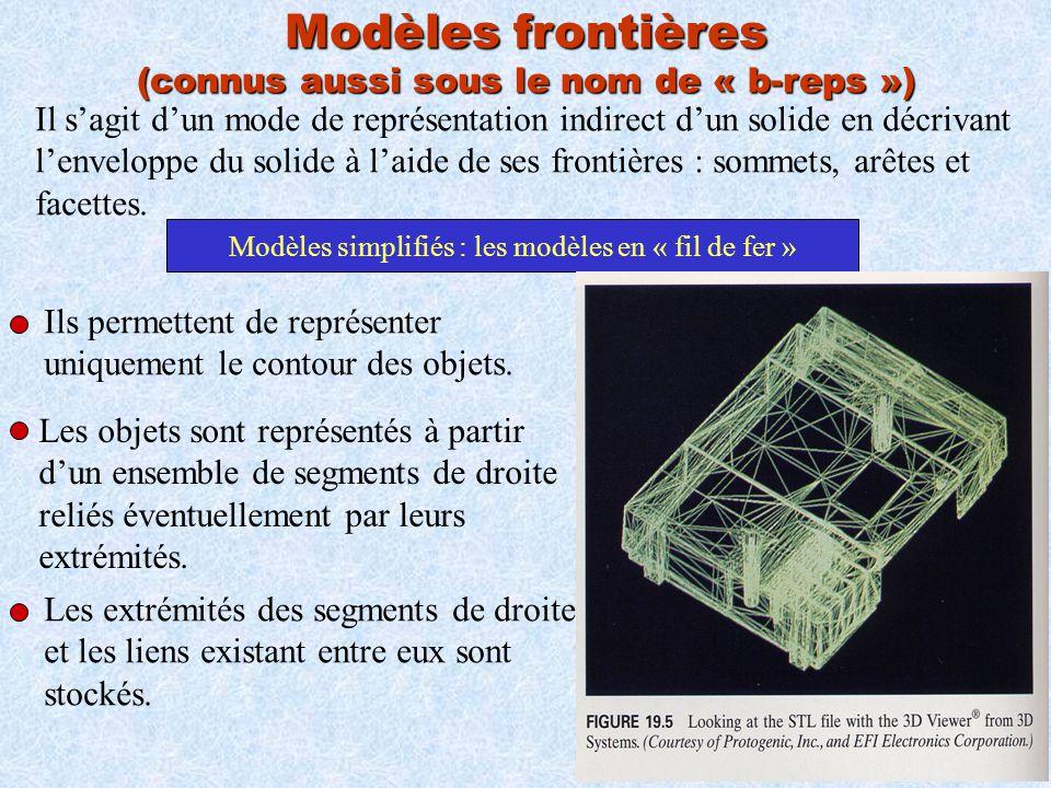 Modèles frontières (connus aussi sous le nom de « b-reps »)