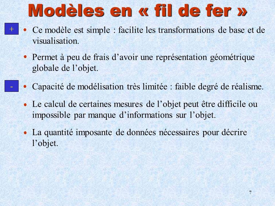 Modèles en « fil de fer » +  Ce modèle est simple : facilite les transformations de base et de. visualisation.