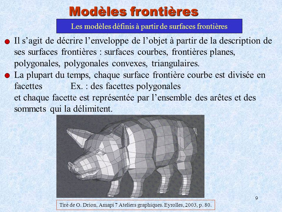 Les modèles définis à partir de surfaces frontières