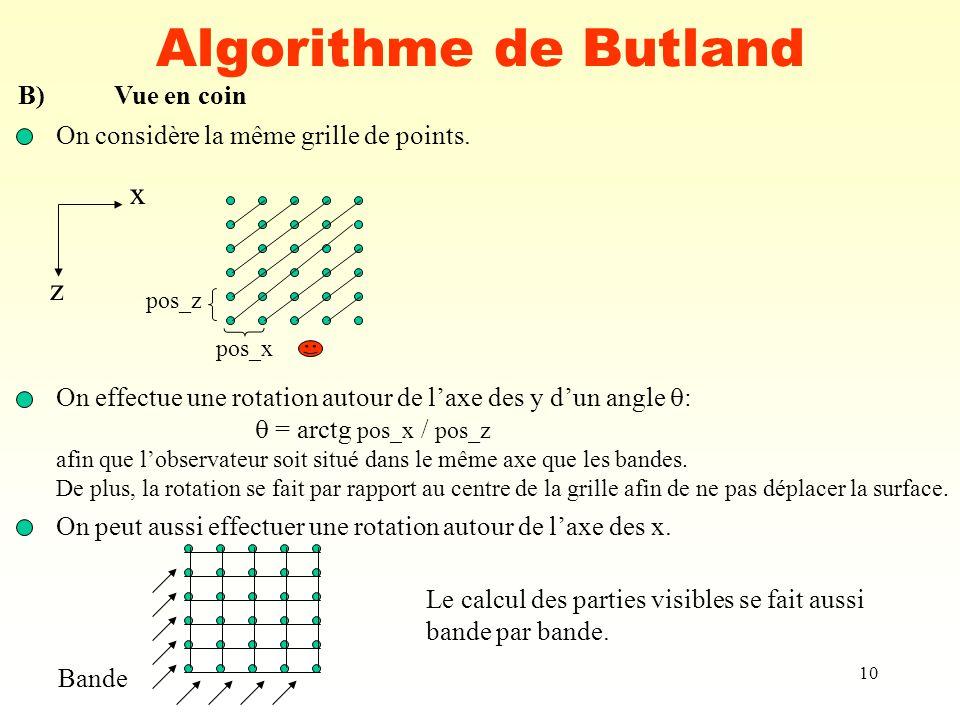 Algorithme de Butland x z B) Vue en coin