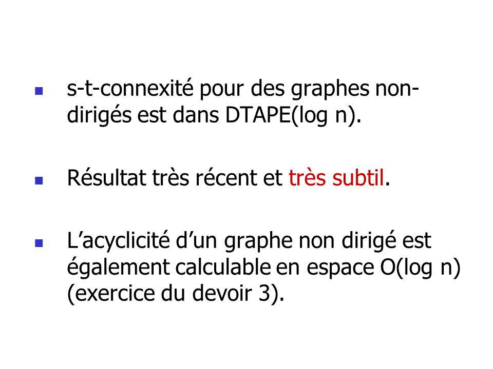 s-t-connexité pour des graphes non-dirigés est dans DTAPE(log n).