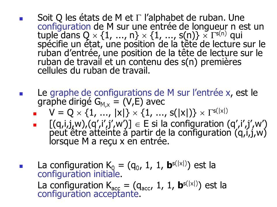 Soit Q les états de M et  l'alphabet de ruban