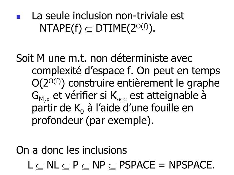 L  NL  P  NP  PSPACE = NPSPACE.