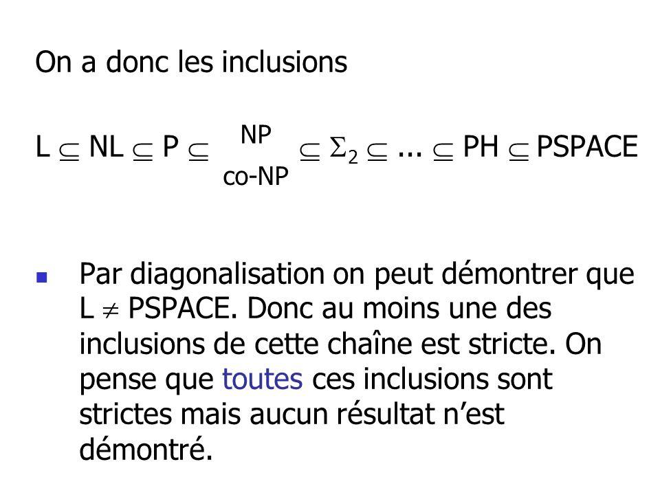 On a donc les inclusions L  NL  P   2  ...  PH  PSPACE