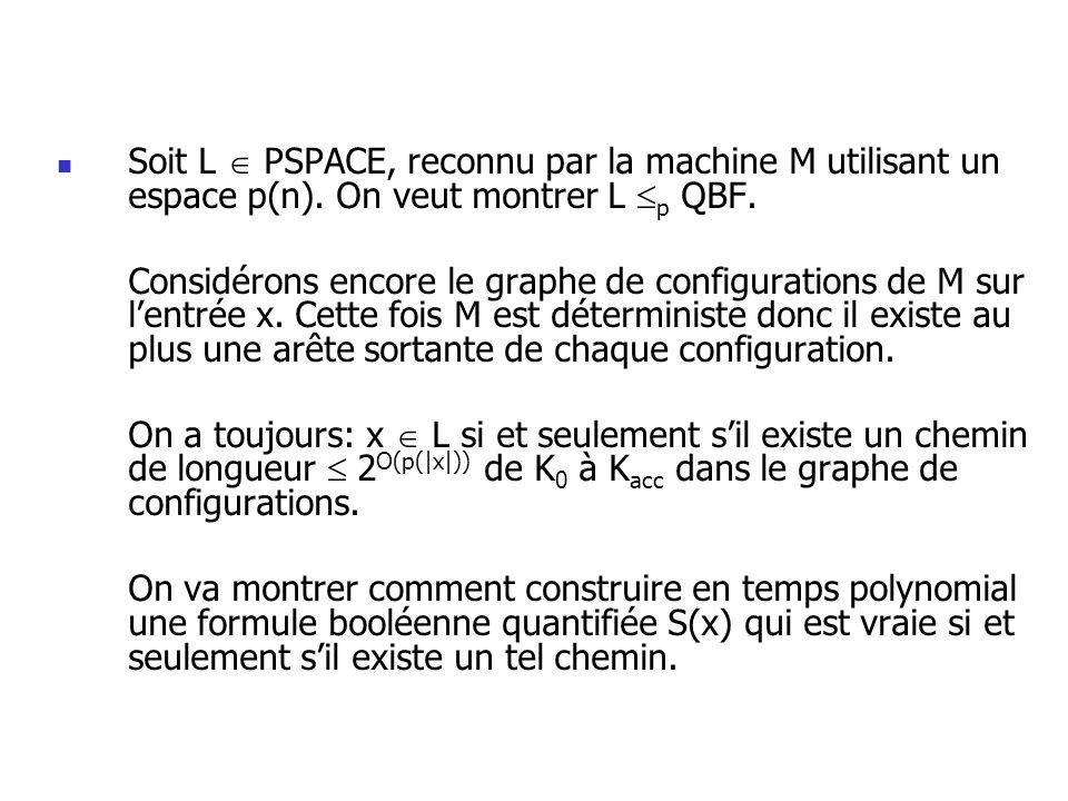 Soit L  PSPACE, reconnu par la machine M utilisant un espace p(n)