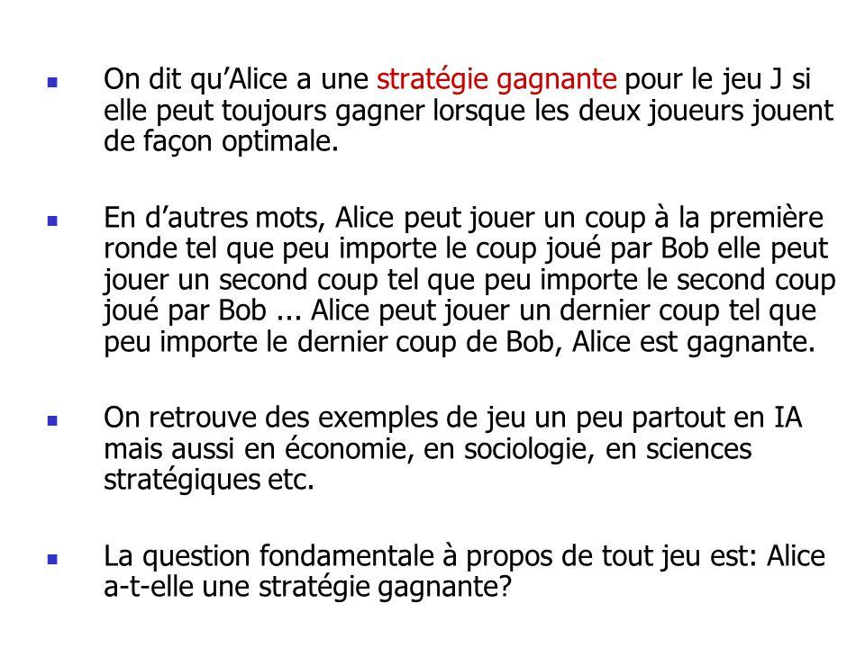 On dit qu'Alice a une stratégie gagnante pour le jeu J si elle peut toujours gagner lorsque les deux joueurs jouent de façon optimale.