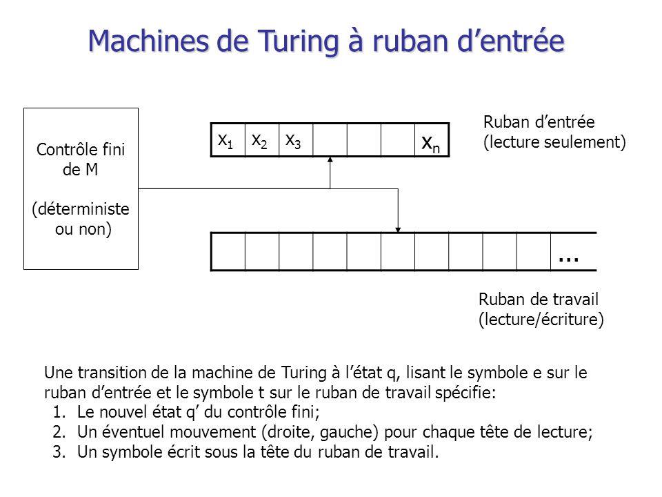 Machines de Turing à ruban d'entrée