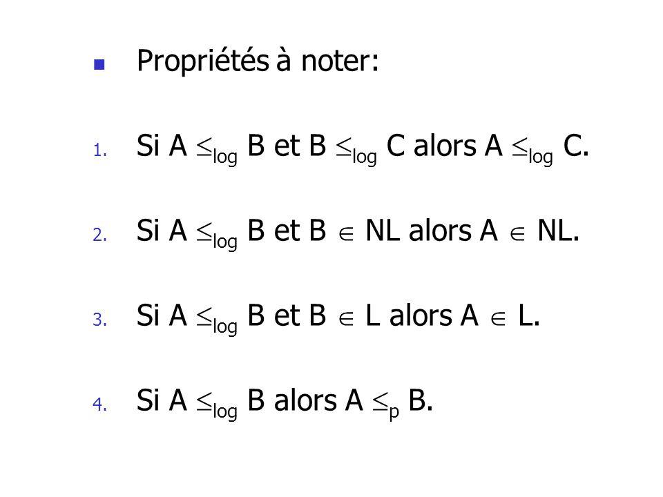 Propriétés à noter: Si A log B et B log C alors A log C. Si A log B et B  NL alors A  NL. Si A log B et B  L alors A  L.