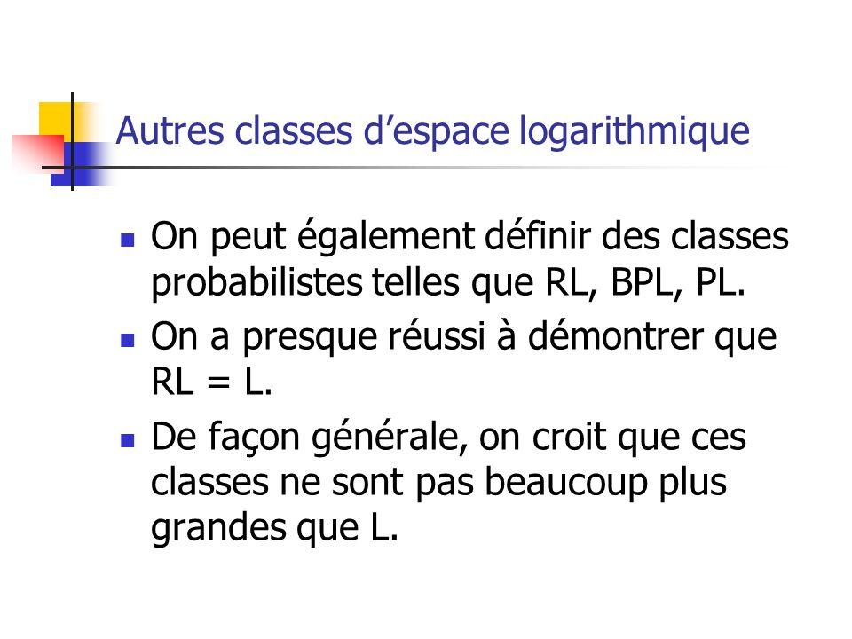 Autres classes d'espace logarithmique