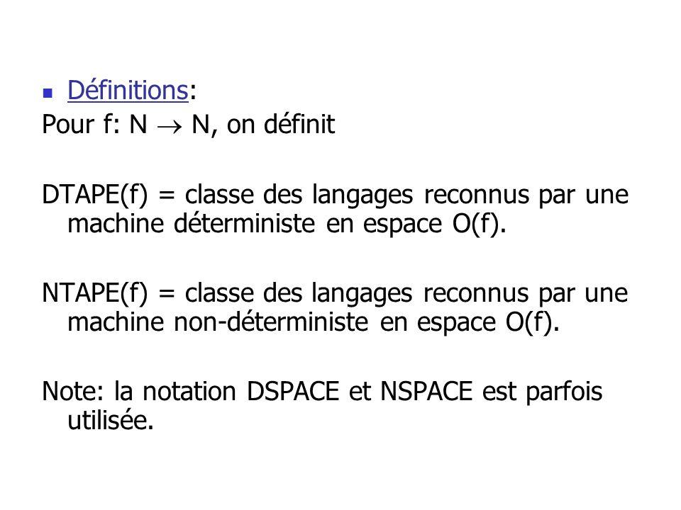Définitions: Pour f: N  N, on définit. DTAPE(f) = classe des langages reconnus par une machine déterministe en espace O(f).