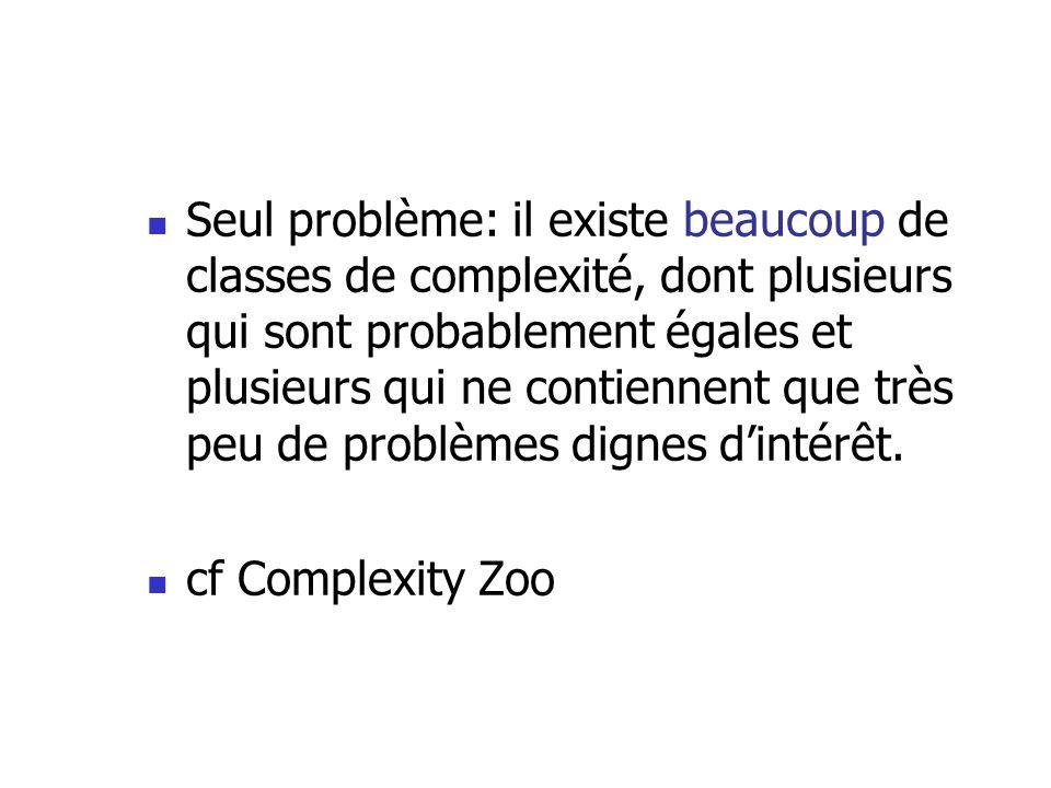 Seul problème: il existe beaucoup de classes de complexité, dont plusieurs qui sont probablement égales et plusieurs qui ne contiennent que très peu de problèmes dignes d'intérêt.