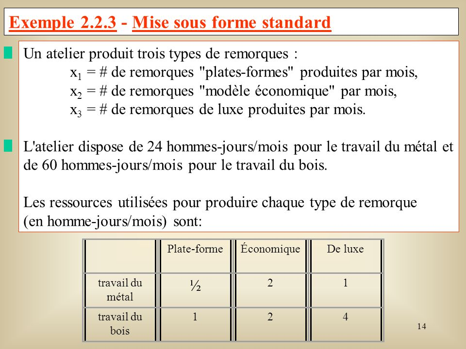 Exemple 2.2.3 - Mise sous forme standard