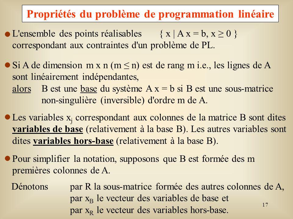 Propriétés du problème de programmation linéaire