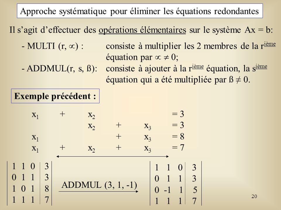 Approche systématique pour éliminer les équations redondantes
