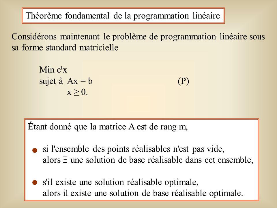 Théorème fondamental de la programmation linéaire