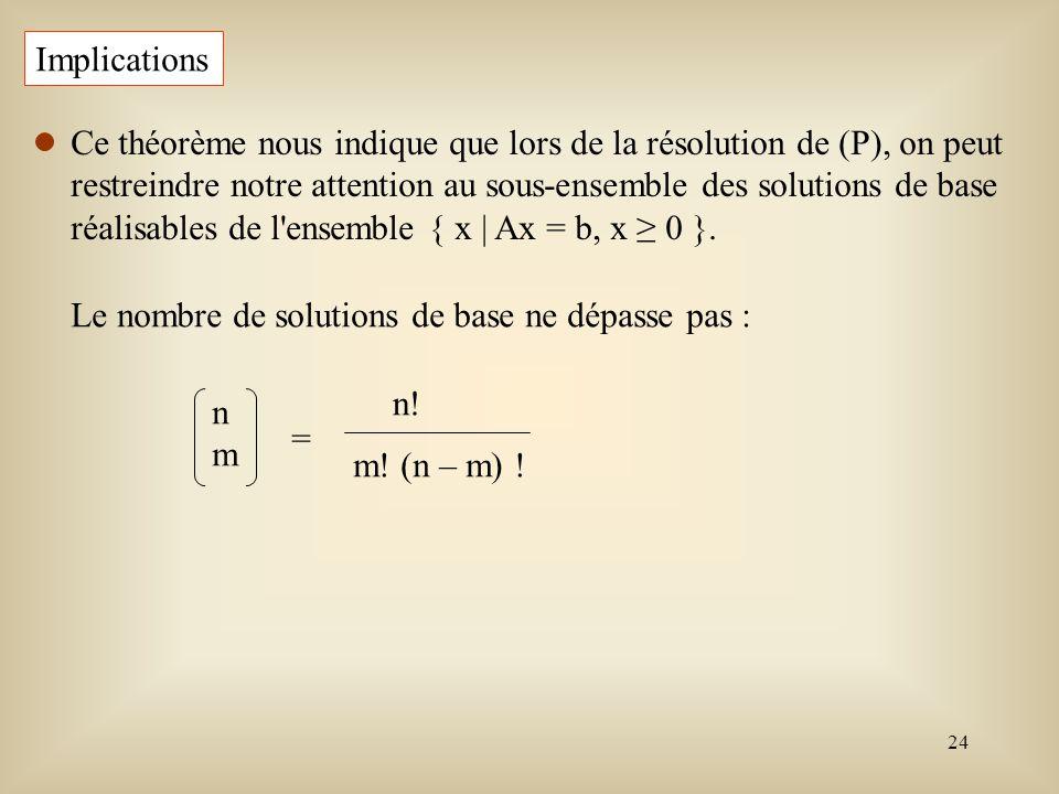 Implications Ce théorème nous indique que lors de la résolution de (P), on peut. restreindre notre attention au sous-ensemble des solutions de base.