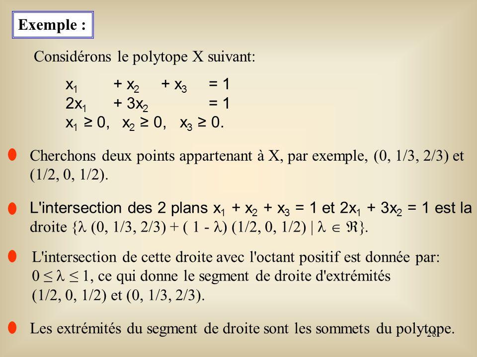 Exemple : Considérons le polytope X suivant: x1 + x2 + x3 = 1. 2x1 + 3x2 = 1. x1 ≥ 0, x2 ≥ 0, x3 ≥ 0.