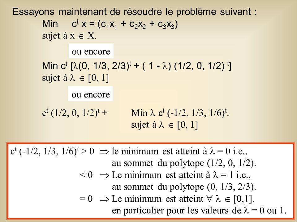 Essayons maintenant de résoudre le problème suivant :