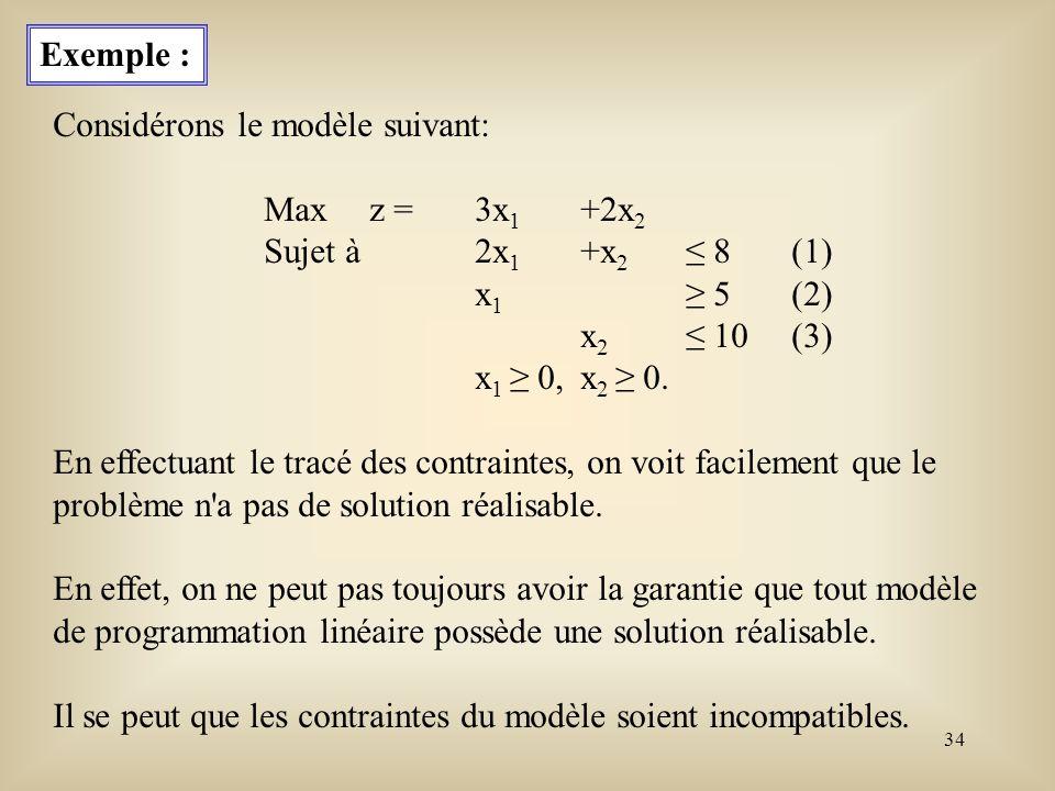 Exemple : Considérons le modèle suivant: Max z = 3x1 +2x2. Sujet à 2x1 +x2 ≤ 8 (1) x1 ≥ 5 (2)