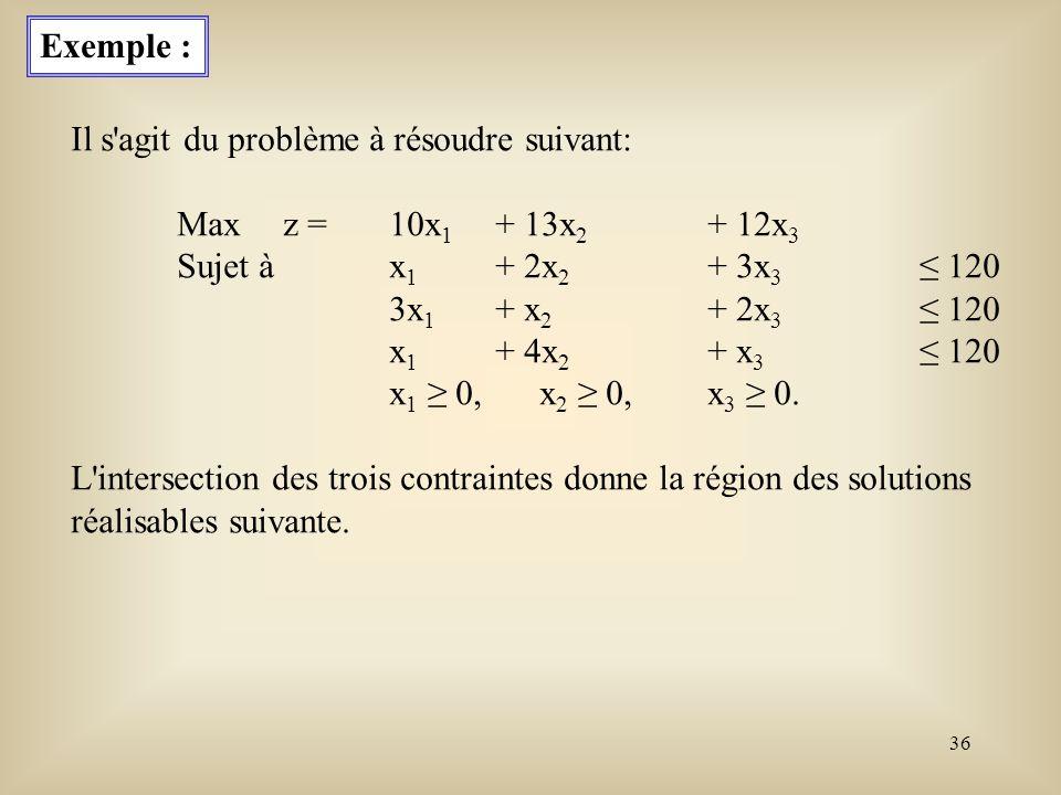 Exemple : Il s agit du problème à résoudre suivant: Max z = 10x1 + 13x2 + 12x3. Sujet à x1 + 2x2 + 3x3 ≤ 120.