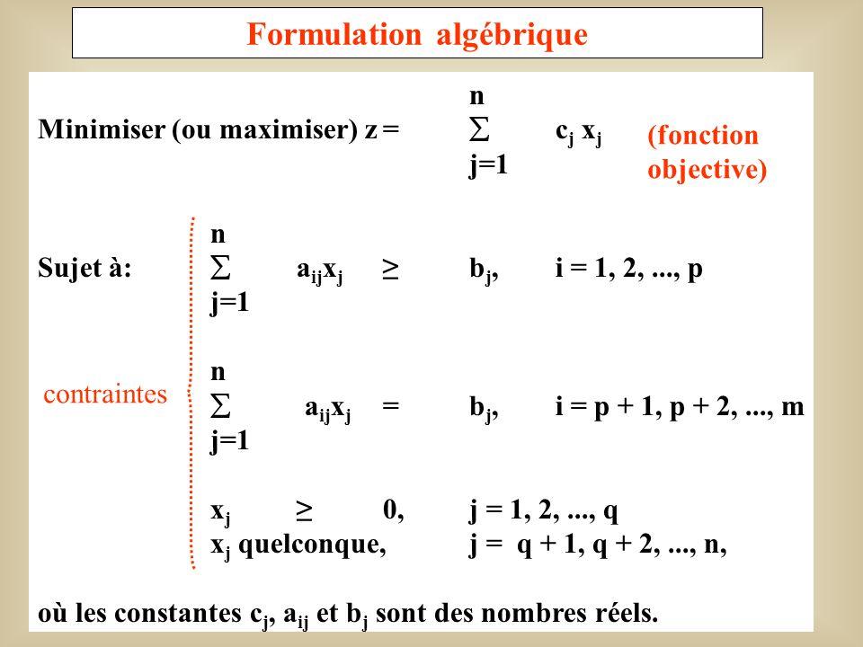 Formulation algébrique