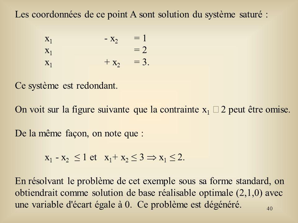 Les coordonnées de ce point A sont solution du système saturé :