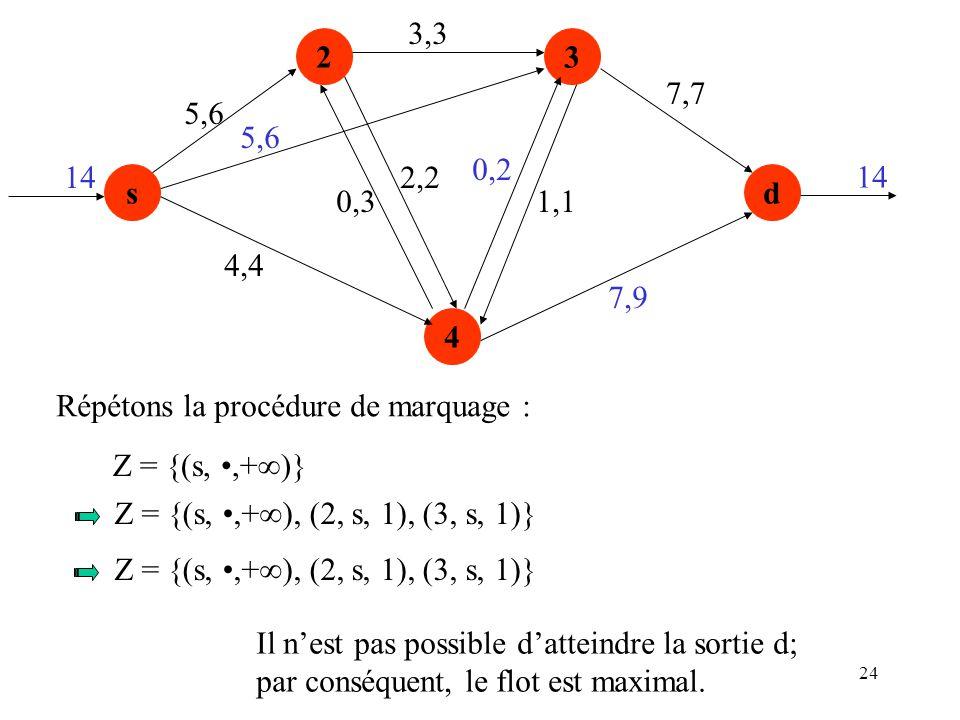 3,3 2. 3. 7,7. 5,6. 5,6. 0,2. 14. 2,2. 14. s. d. 0,3. 1,1. 4,4. 7,9. 4. Répétons la procédure de marquage :