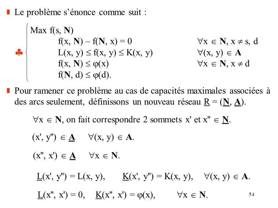  Le problème s'énonce comme suit : Max f(s, N)