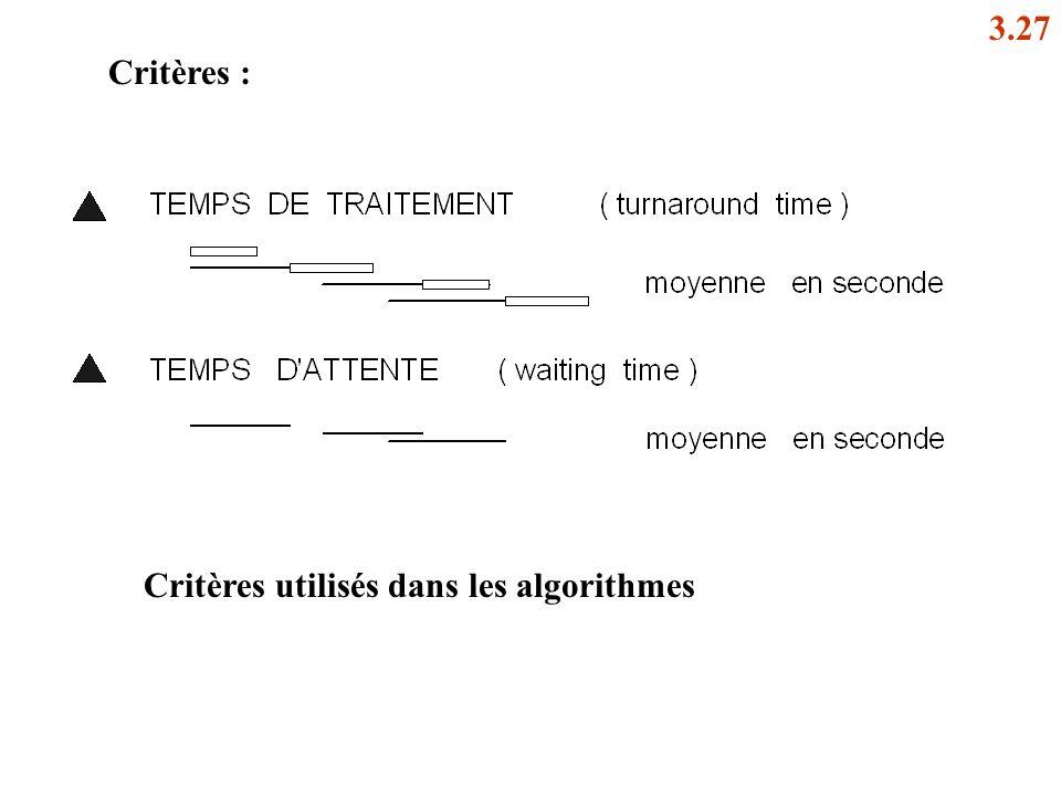 3.27 Critères : Critères utilisés dans les algorithmes