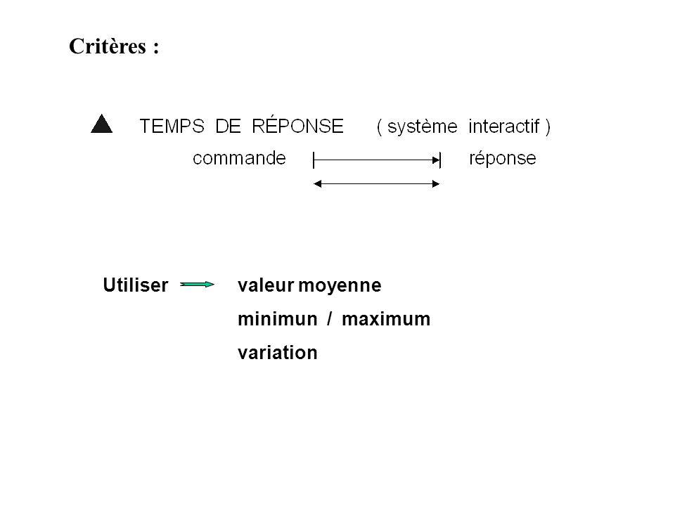 Critères : Utiliser valeur moyenne minimun / maximum variation