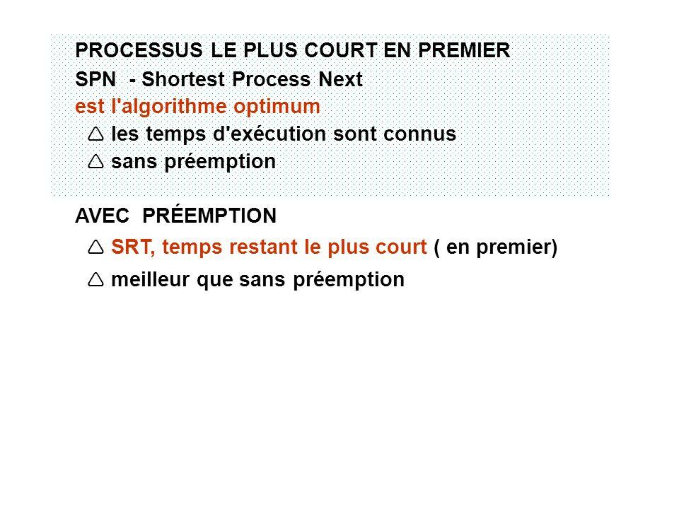 PROCESSUS LE PLUS COURT EN PREMIER