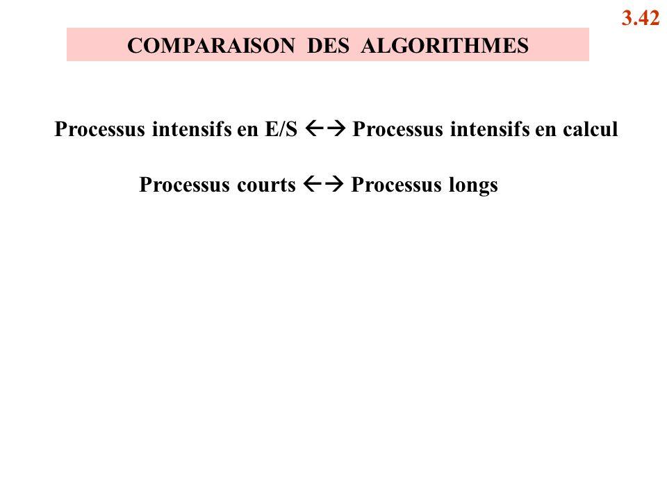 COMPARAISON DES ALGORITHMES
