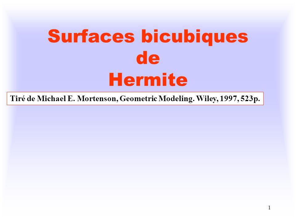 Surfaces bicubiques de Hermite