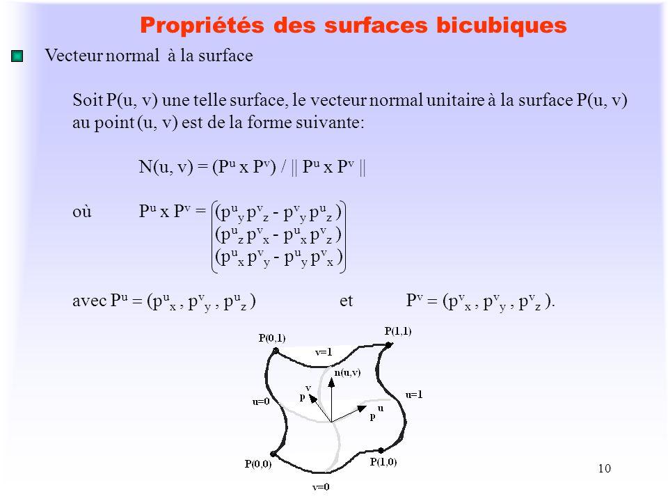 Propriétés des surfaces bicubiques