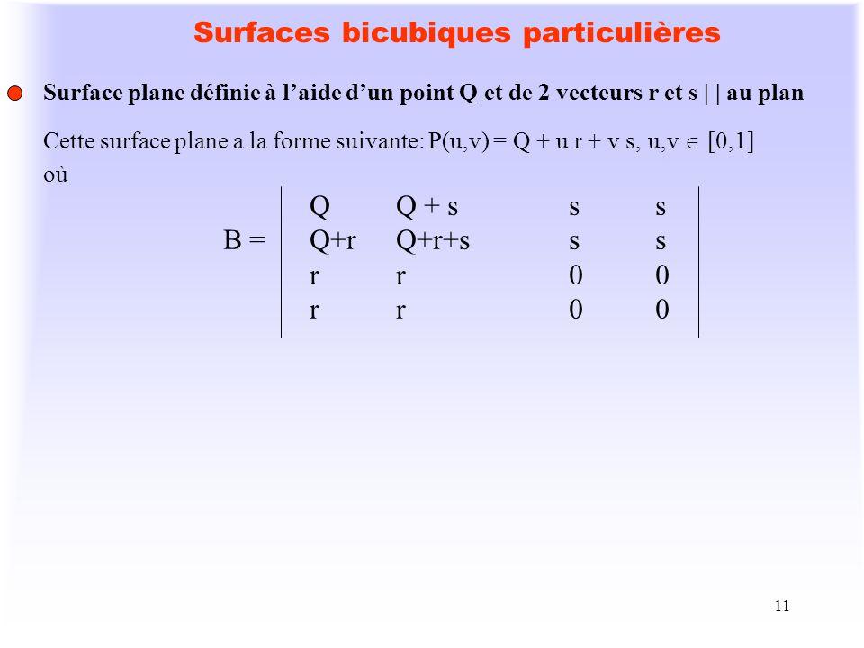 Surfaces bicubiques particulières