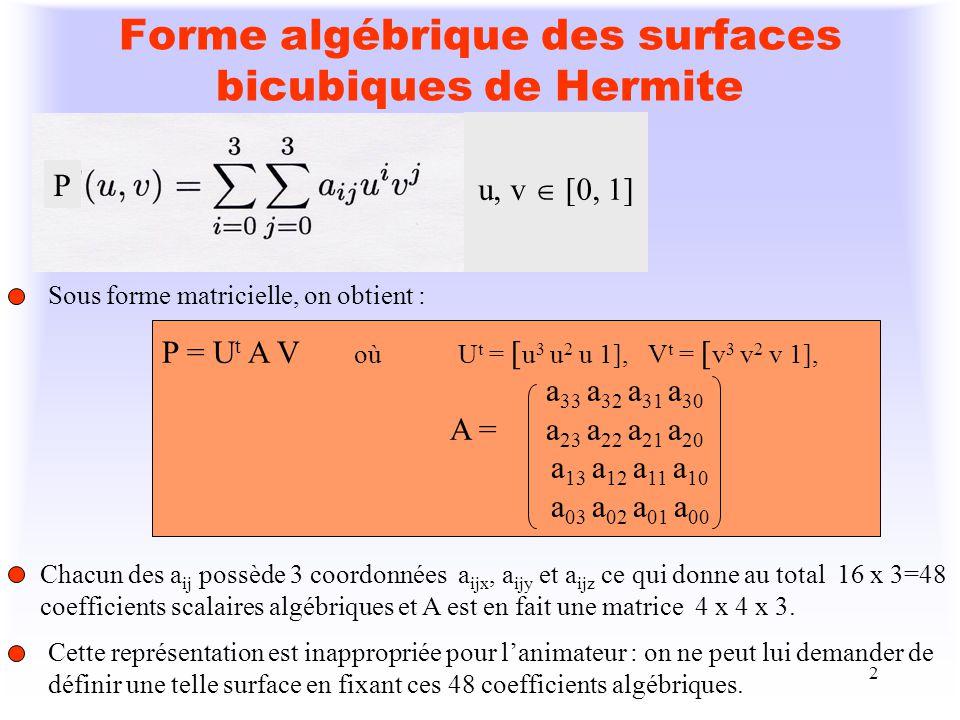 Forme algébrique des surfaces bicubiques de Hermite