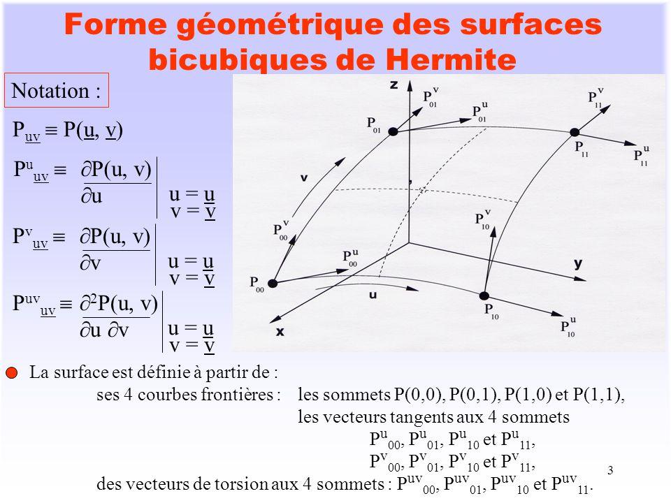 Forme géométrique des surfaces bicubiques de Hermite