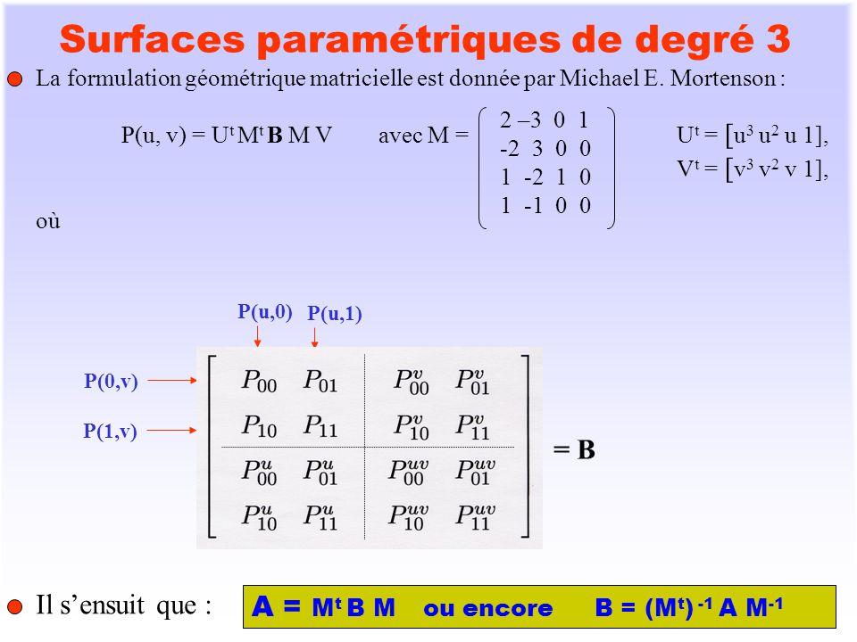 Surfaces paramétriques de degré 3