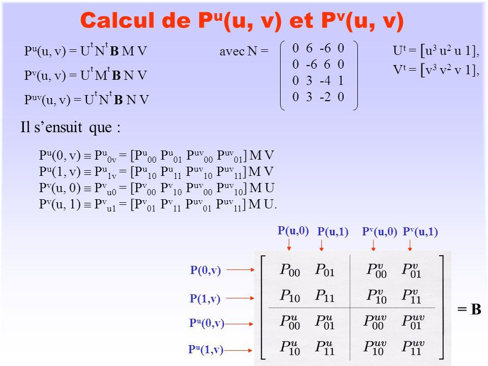 Calcul de Pu(u, v) et Pv(u, v)