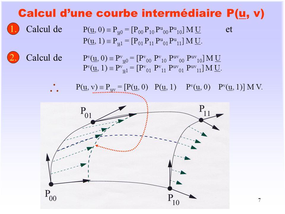 Calcul d'une courbe intermédiaire P(u, v)