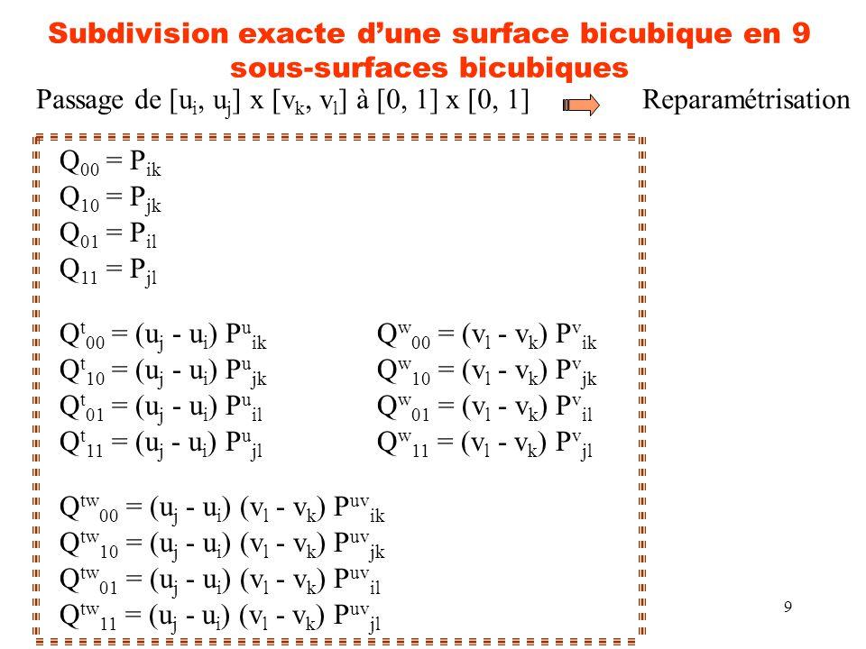 Subdivision exacte d'une surface bicubique en 9 sous-surfaces bicubiques