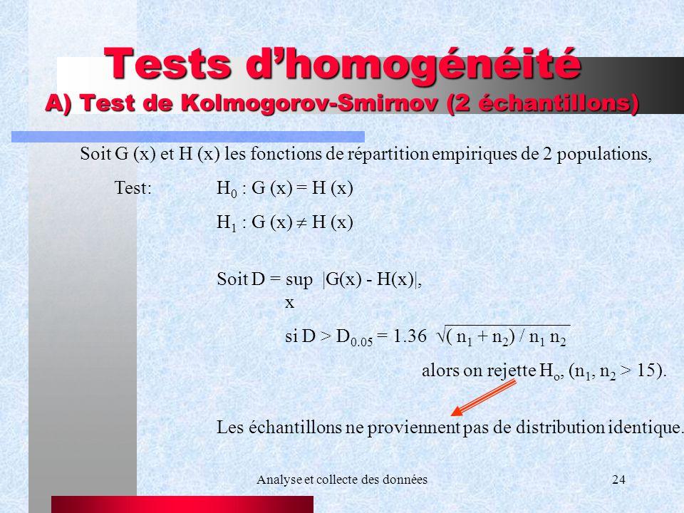 Tests d'homogénéité A) Test de Kolmogorov-Smirnov (2 échantillons)
