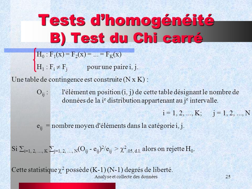 Tests d'homogénéité B) Test du Chi carré