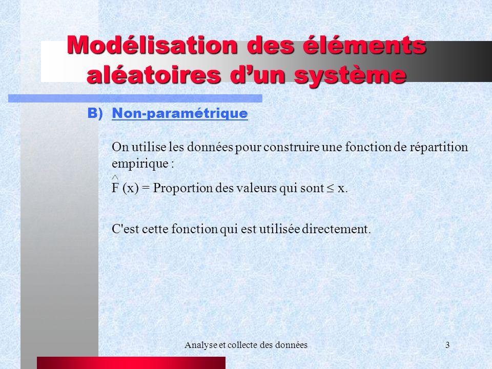 Modélisation des éléments aléatoires d'un système